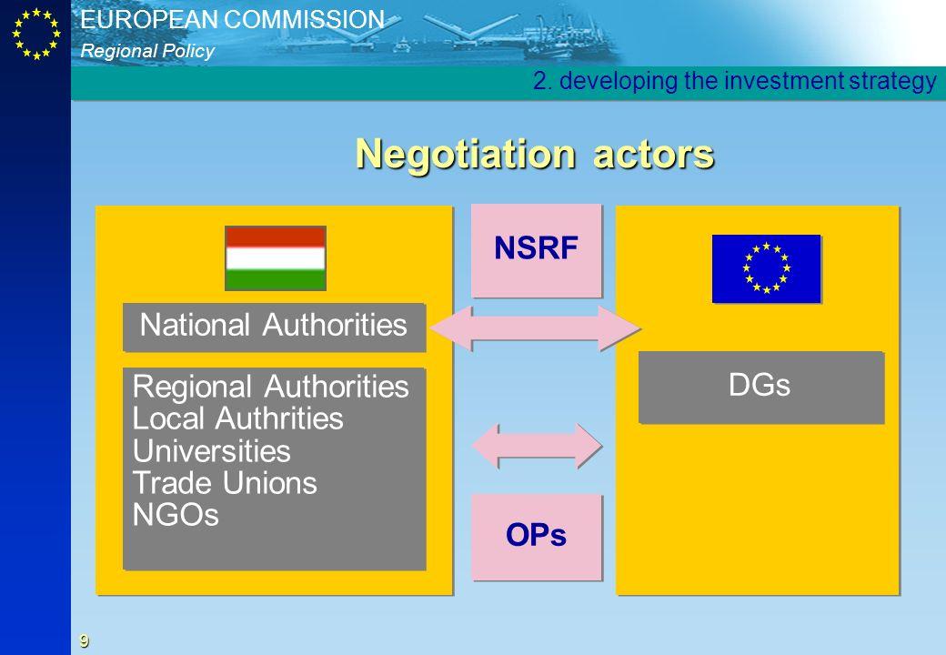 Negotiation actors NSRF National Authorities DGs Regional Authorities