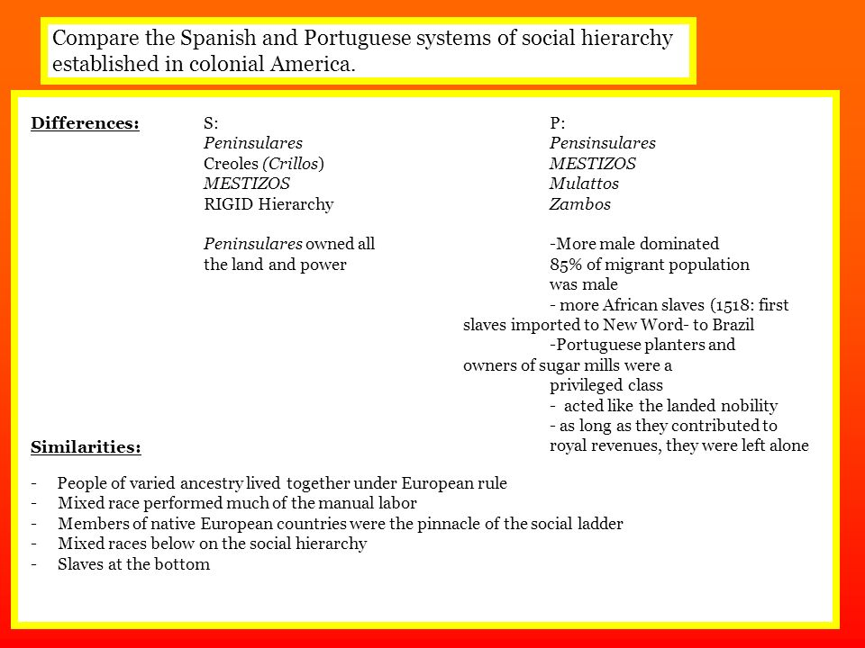 comparison btw portugal and spain colonization in the americas essay Thematic essay, dbq essay) on this exam after each question has been rated the   states one effect of spanish colonization on the island of española according  to alfred w  division of the world between spain and portugal by   americas bringing their culture with them as compared to the bulky.