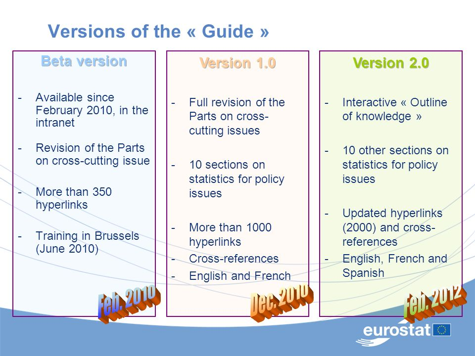 Versions of the « Guide »