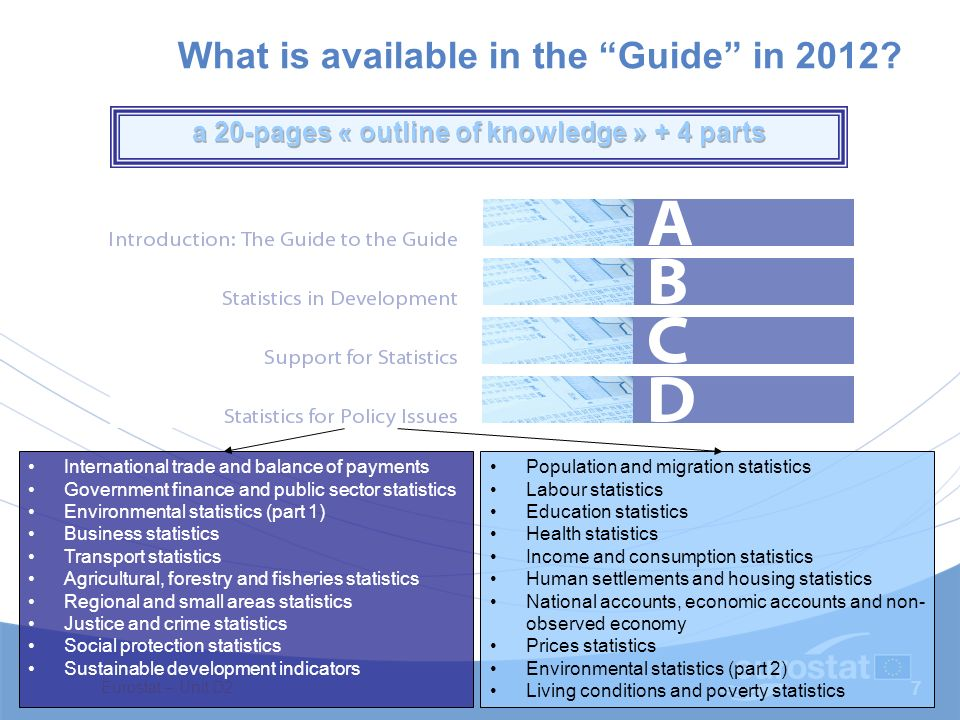 What is available in the Guide in 2012