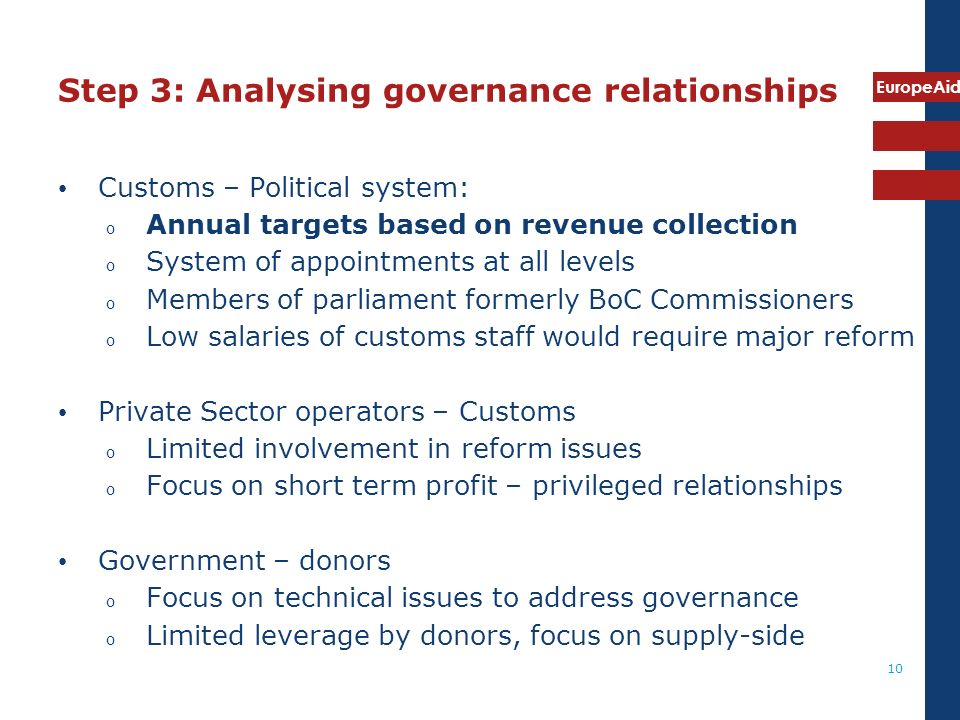Step 3: Analysing governance relationships