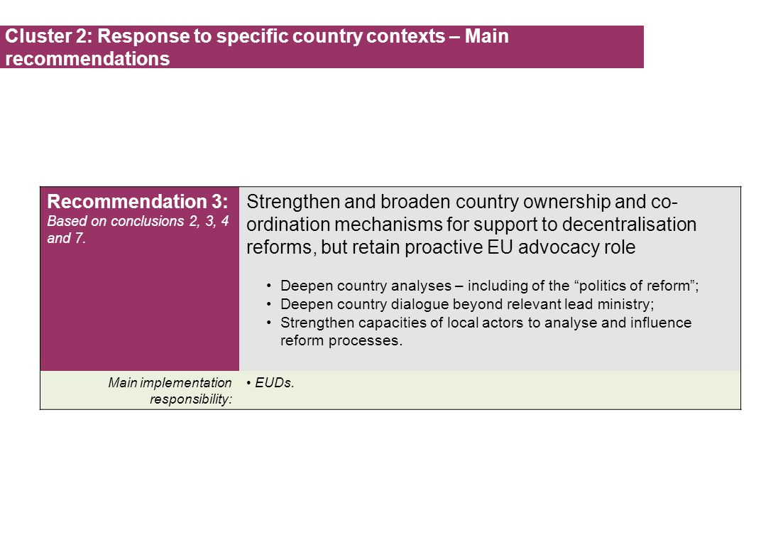 Cluster 2: Response to specific country contexts – Main recommendations