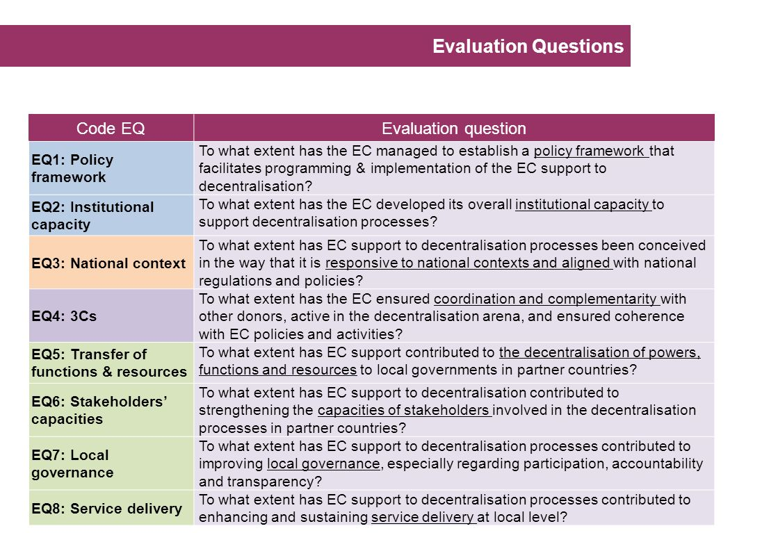 Evaluation Questions Code EQ Evaluation question EQ1: Policy framework