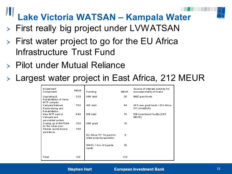 Lake Victoria WATSAN – Kampala Water