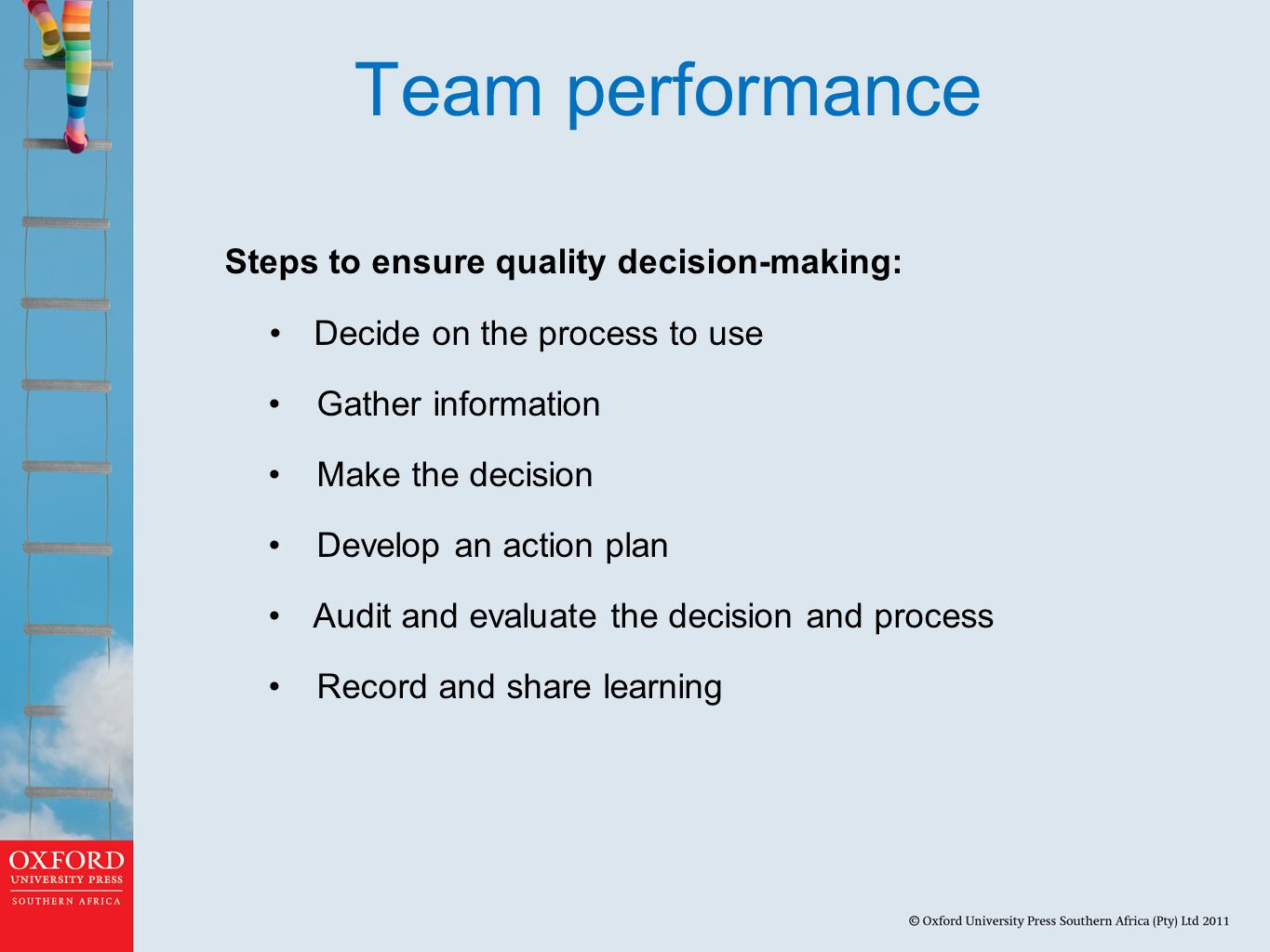 how to develop a team performance plan