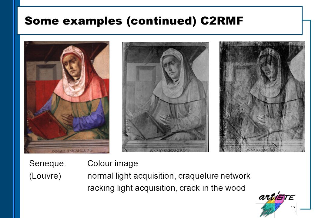 Some examples (continued) C2RMF