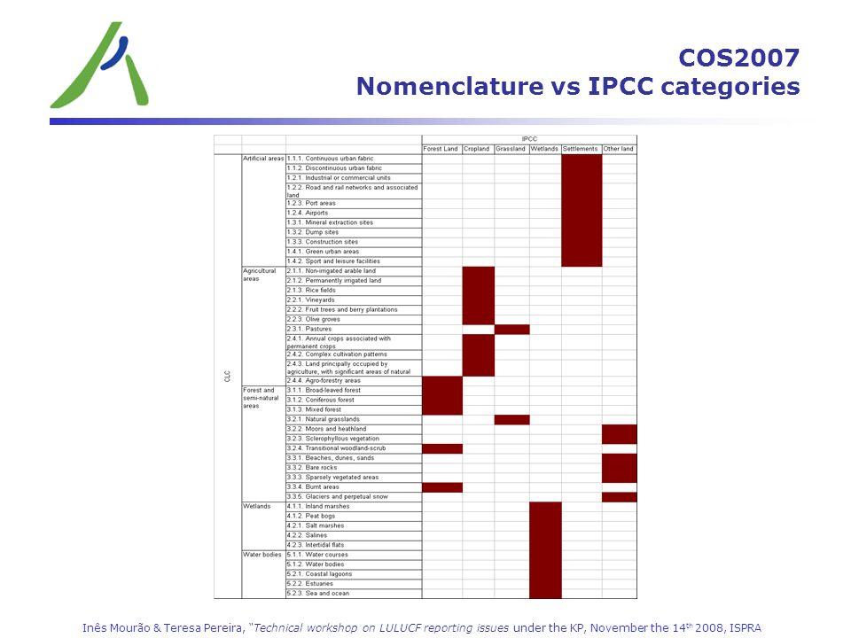 COS2007 Nomenclature vs IPCC categories