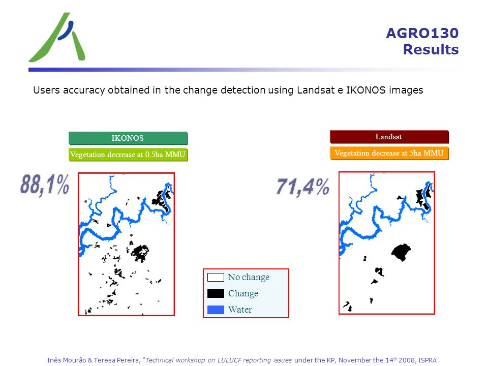 AGRO130 Results Users accuracy obtained in the change detection using Landsat e IKONOS images. IKONOS.