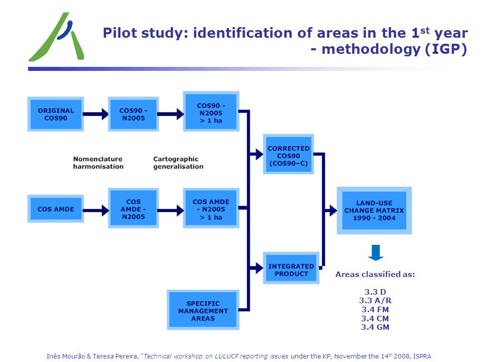 Pilot study: identification of areas in the 1st year - methodology (IGP)