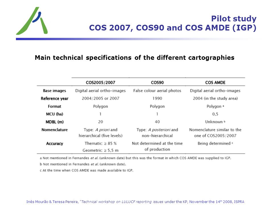 Pilot study COS 2007, COS90 and COS AMDE (IGP)