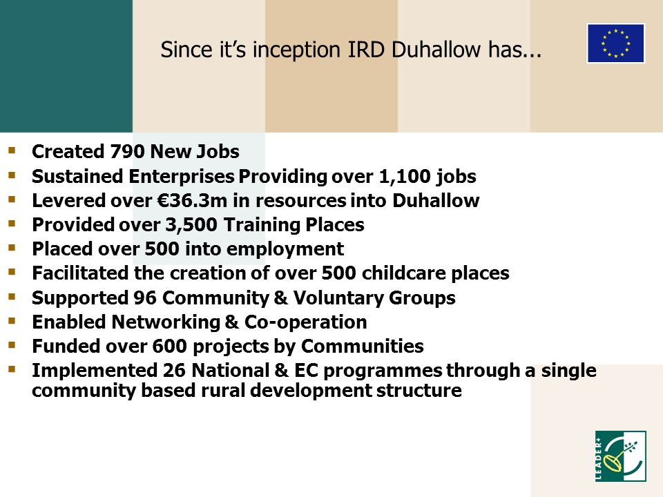 Since it's inception IRD Duhallow has...