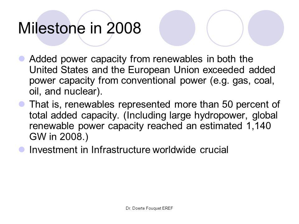Milestone in 2008