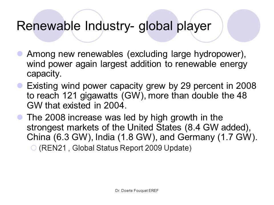 Renewable Industry- global player