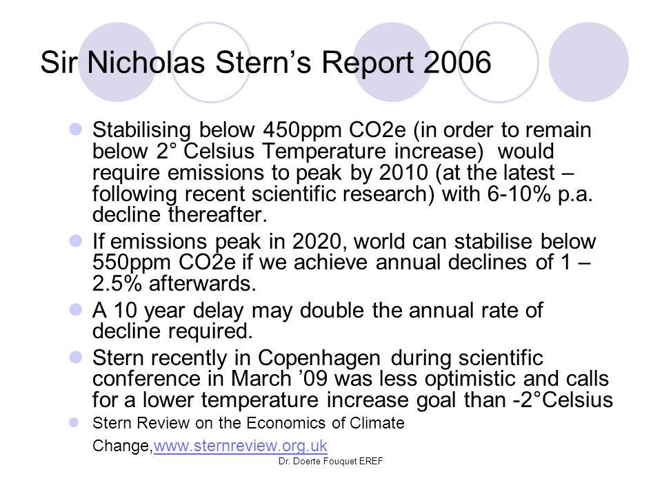 Sir Nicholas Stern's Report 2006