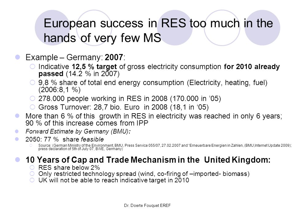 European success in RES too much in the hands of very few MS