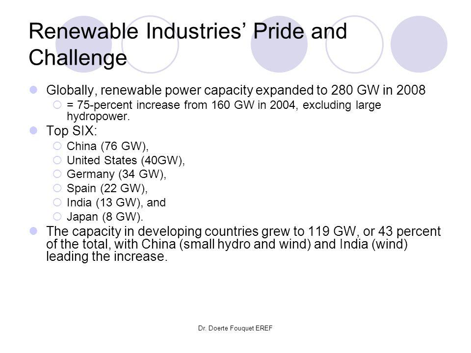 Renewable Industries' Pride and Challenge