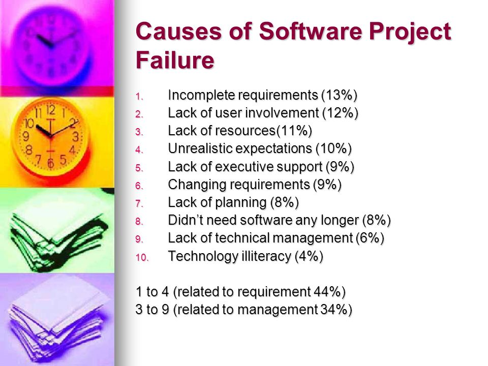 causes of software project failure Most software projects fail completely or partial failures because a small number of projects meet all their requirements these requirements can be the cost, schedule, quality, or requirements objectives according to many studies, failure rate of.