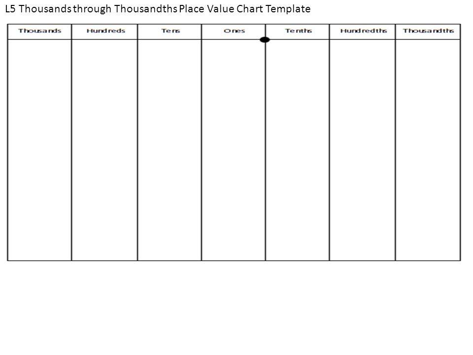 8 L5 Thousands Through Thousandths Place Value Chart Template