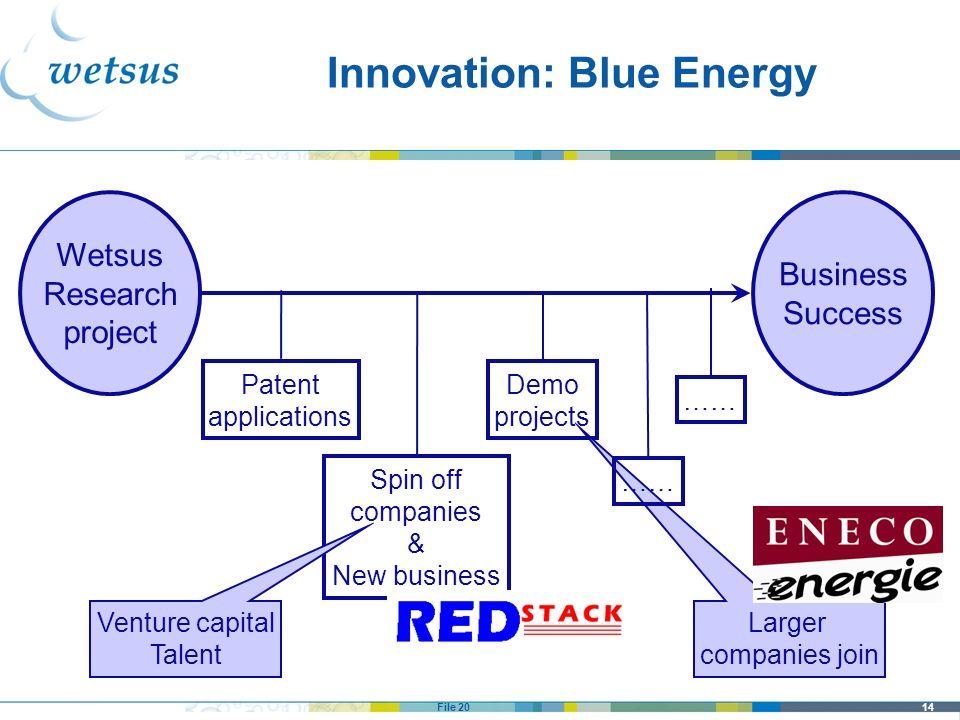Innovation: Blue Energy
