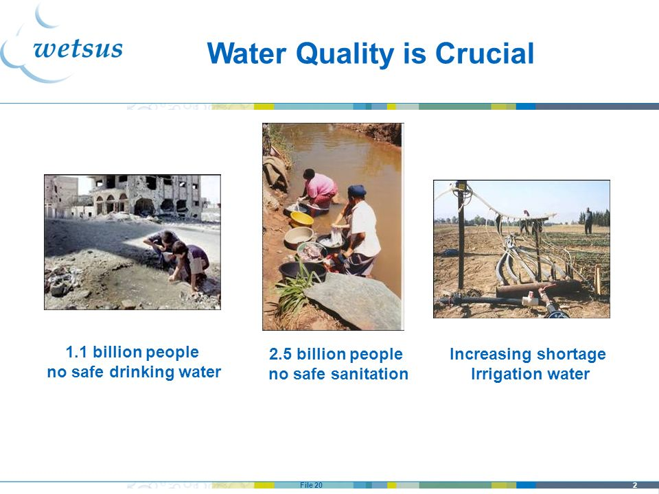Water Quality is Crucial