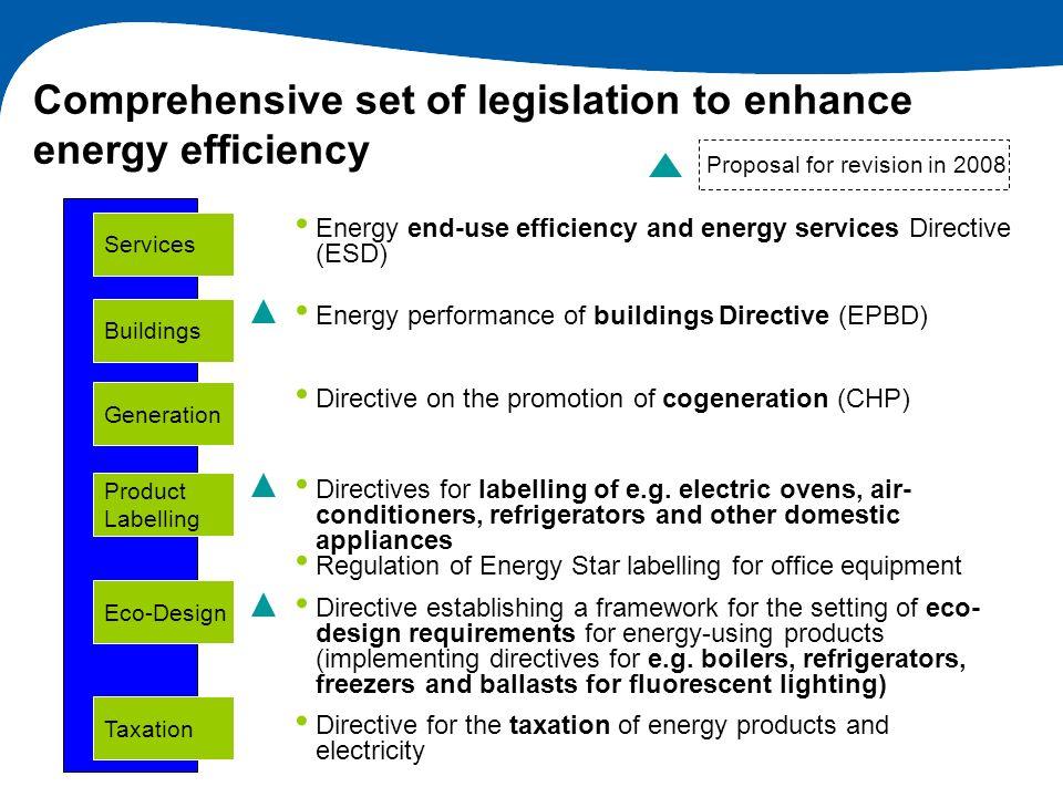 Comprehensive set of legislation to enhance energy efficiency