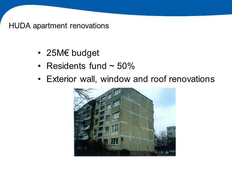 HUDA apartment renovations