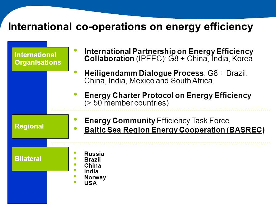 International co-operations on energy efficiency