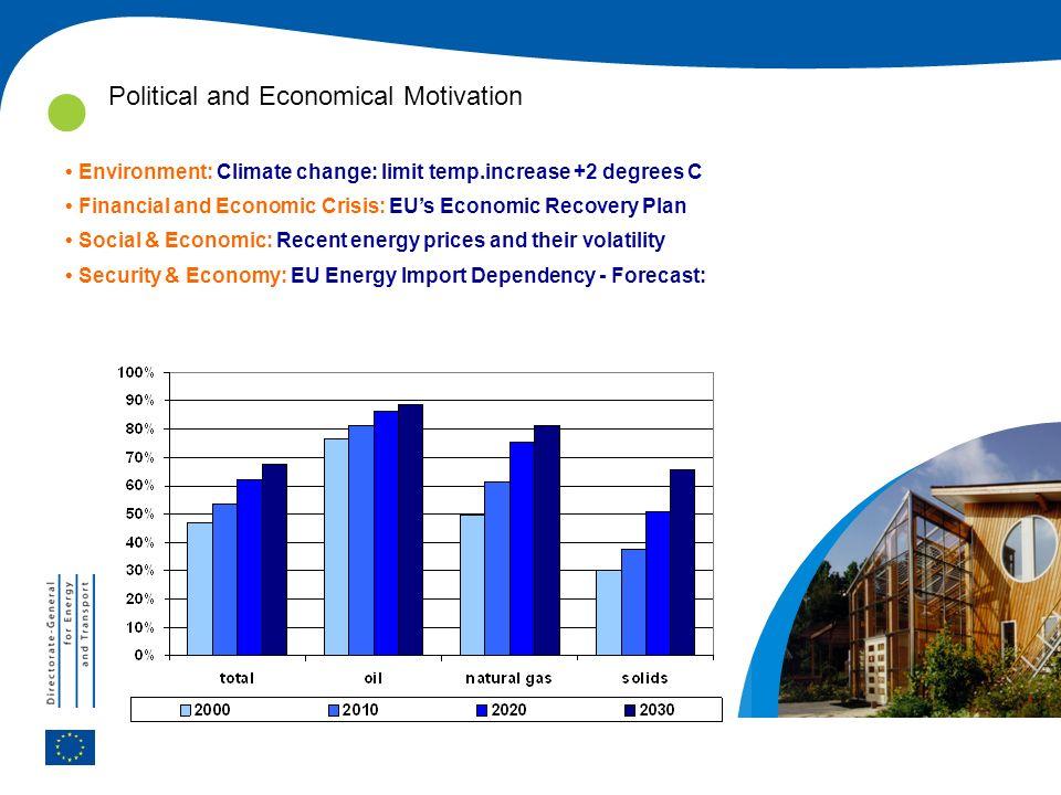 Political and Economical Motivation
