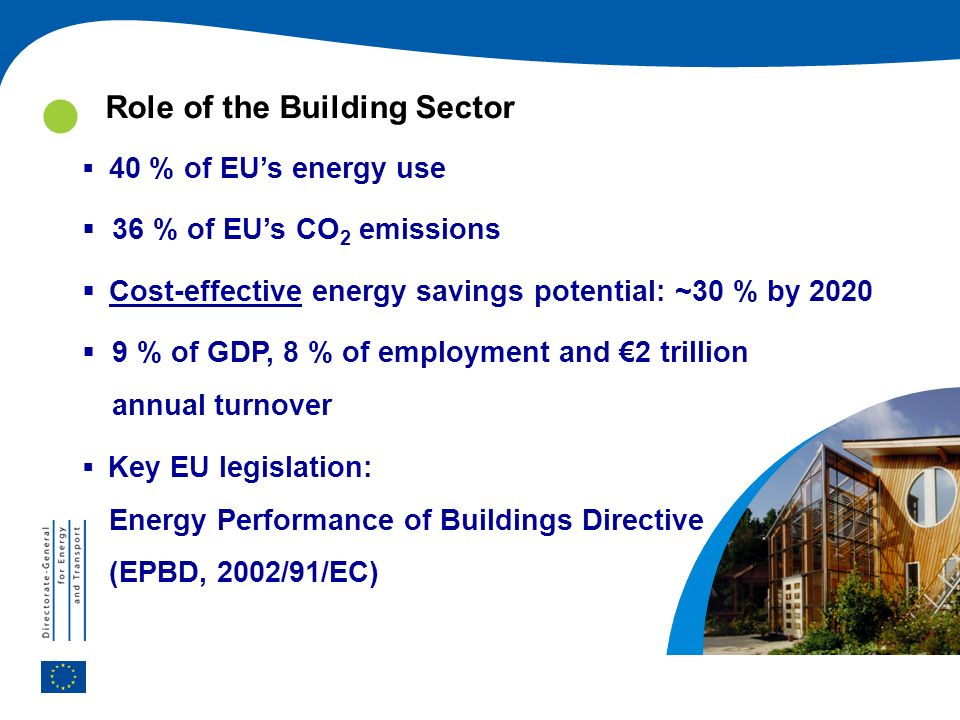 Role of the Building Sector
