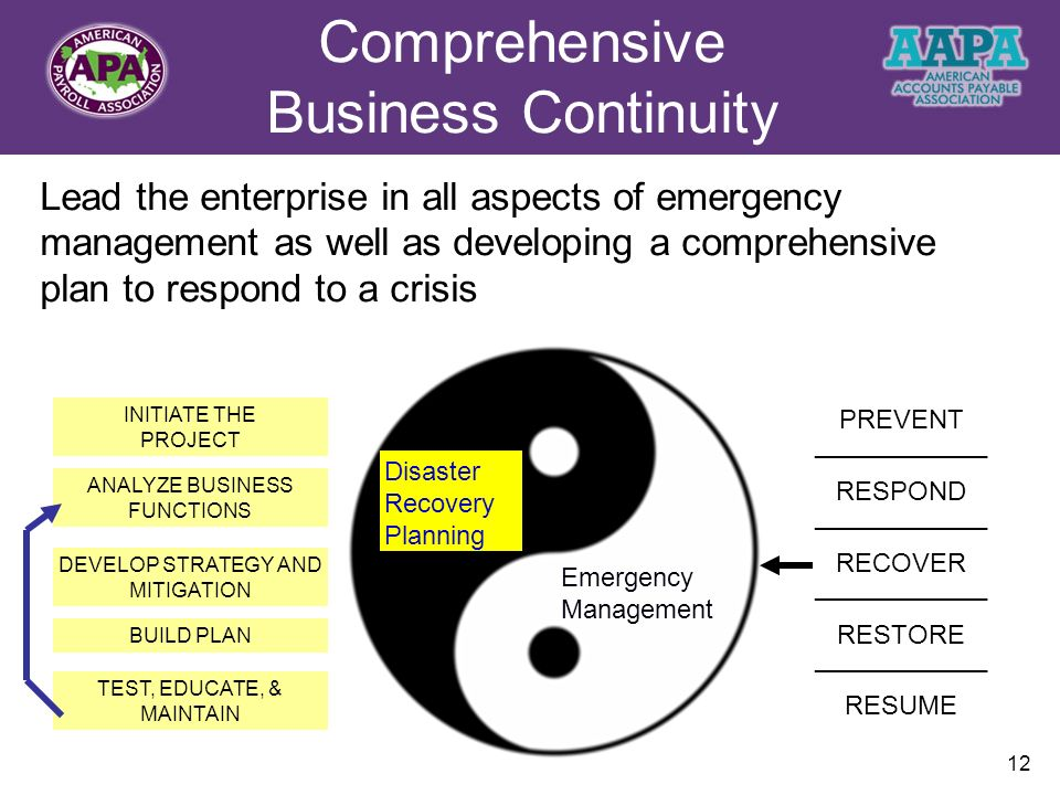 Crisis management and business continuity planning