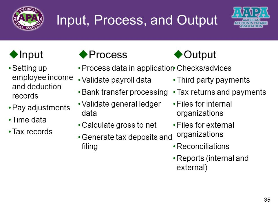 output and input process in banking The process of reducing debt through regular installment payments of principal and interest that will result in  that can process a variety of banking.