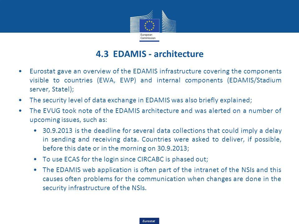 4.3 EDAMIS - architecture