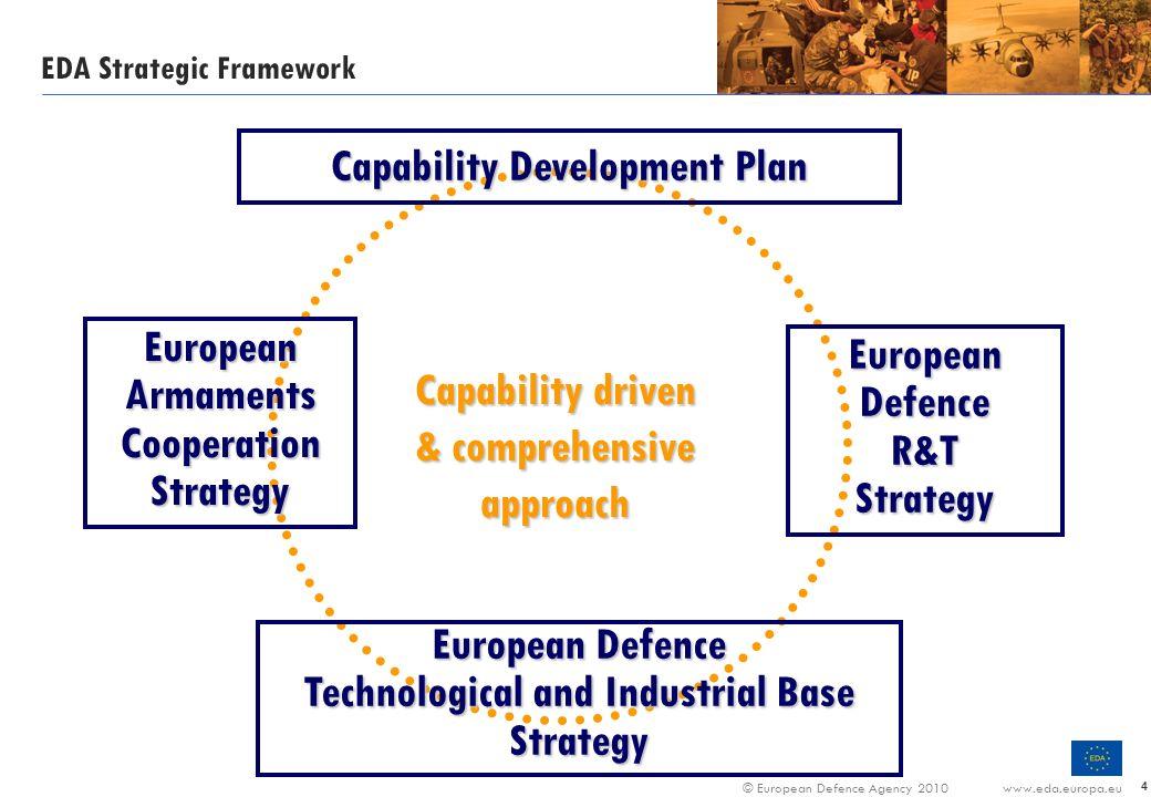 EDA Strategic Framework