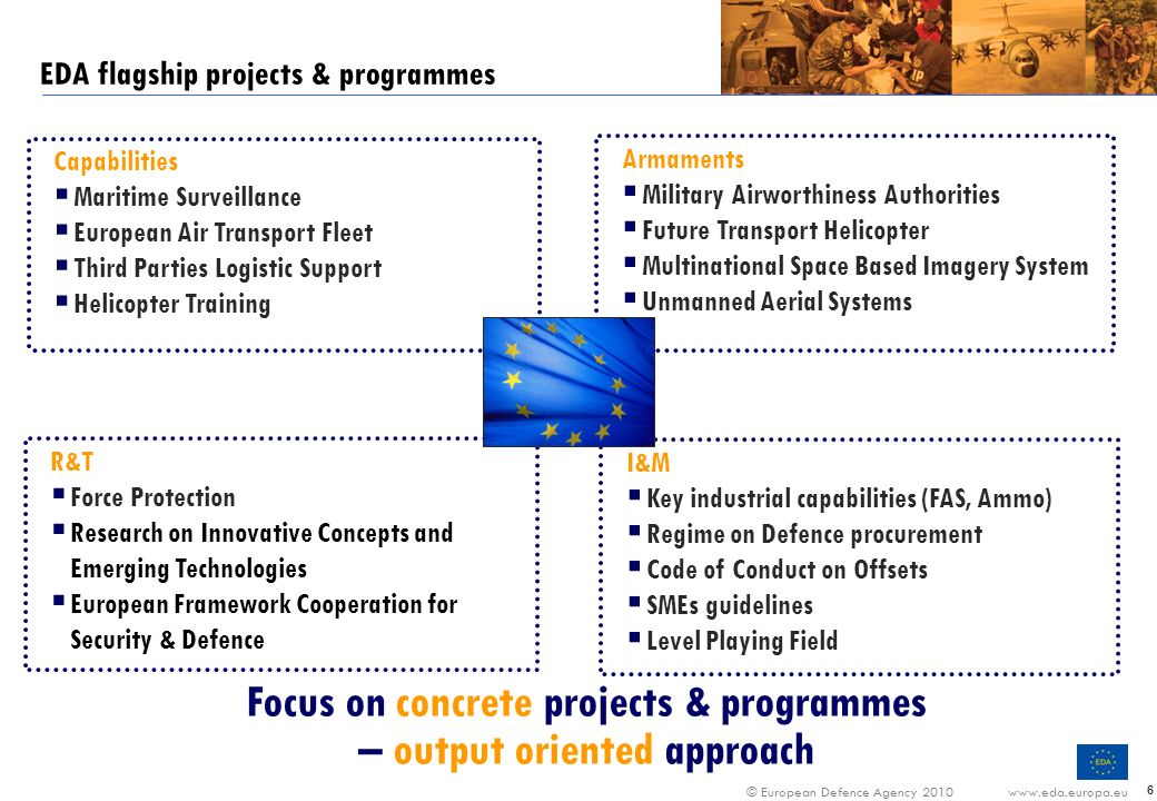 EDA flagship projects & programmes