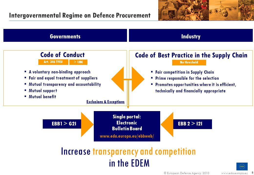 Intergovernmental Regime on Defence Procurement