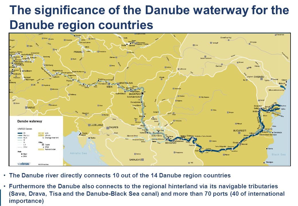 The significance of the Danube waterway for the Danube region countries
