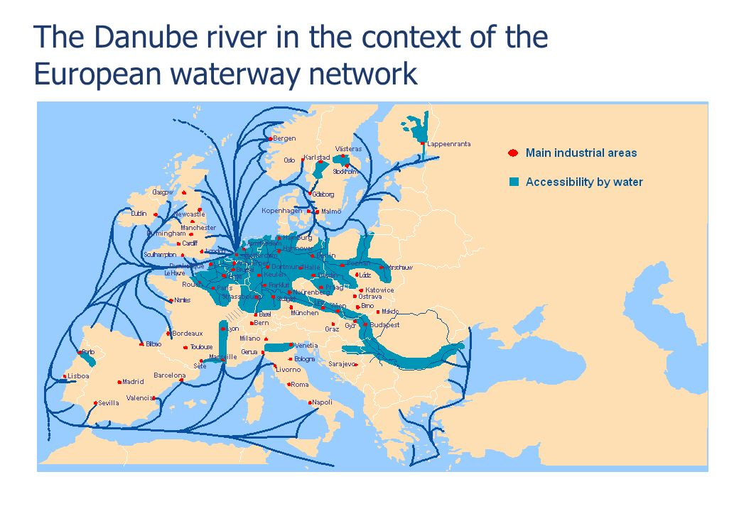 The Danube river in the context of the European waterway network