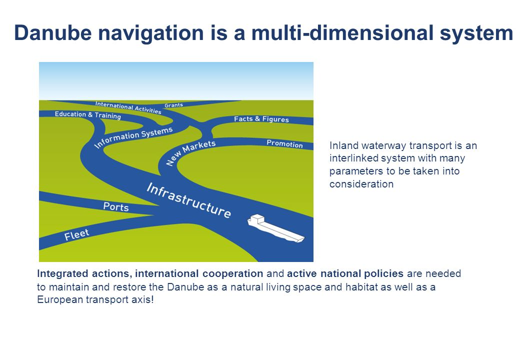 Danube navigation is a multi-dimensional system