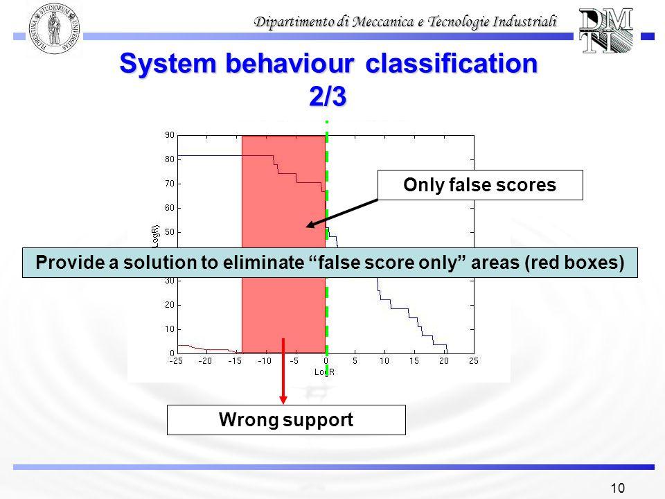 System behaviour classification 2/3
