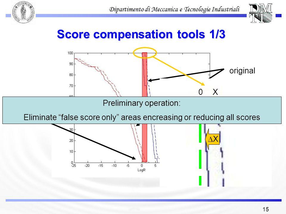 Score compensation tools 1/3