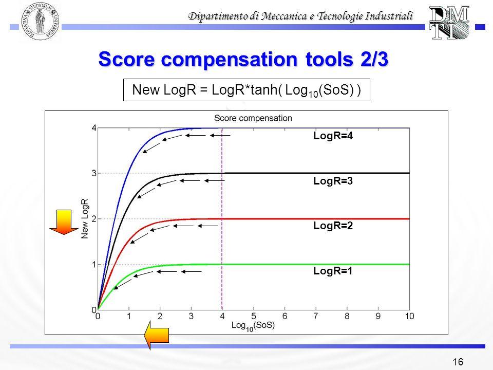 Score compensation tools 2/3