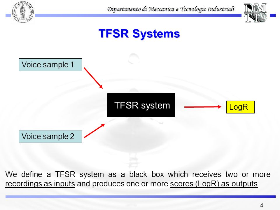 TFSR Systems TFSR system Voice sample 1 LogR Voice sample 2
