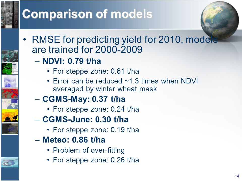 Comparison of models RMSE for predicting yield for 2010, models are trained for 2000-2009. NDVI: 0.79 t/ha.