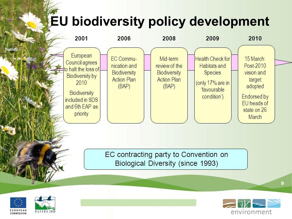 EU biodiversity policy development