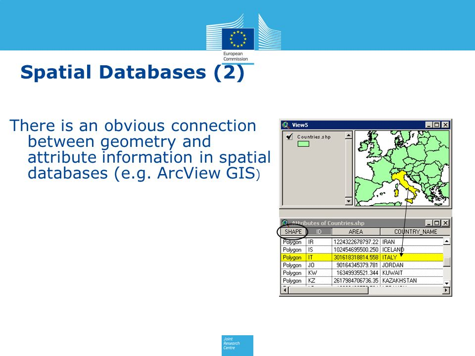 Spatial Databases (2) There is an obvious connection between geometry and attribute information in spatial databases (e.g.