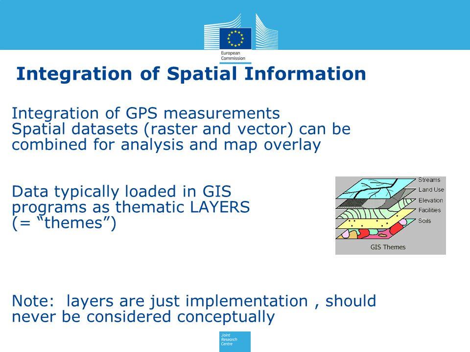 Integration of Spatial Information