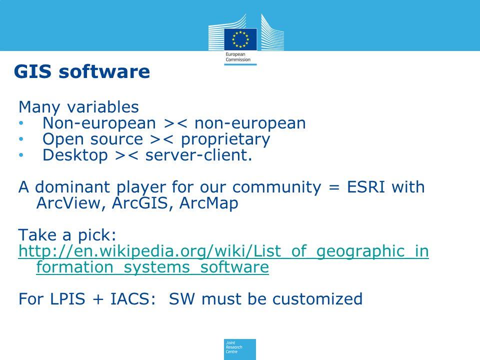 GIS software Many variables Non-european >< non-european