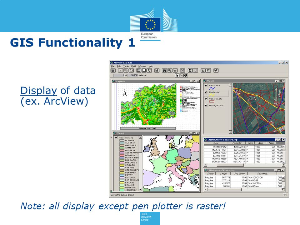 GIS Functionality 1 Display of data (ex. ArcView)
