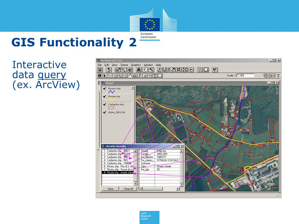 GIS Functionality 2 Interactive data query (ex. ArcView)