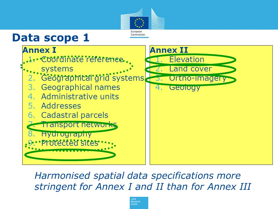 Data scope 1 Annex I. Coordinate reference systems. Geographical grid systems. Geographical names.